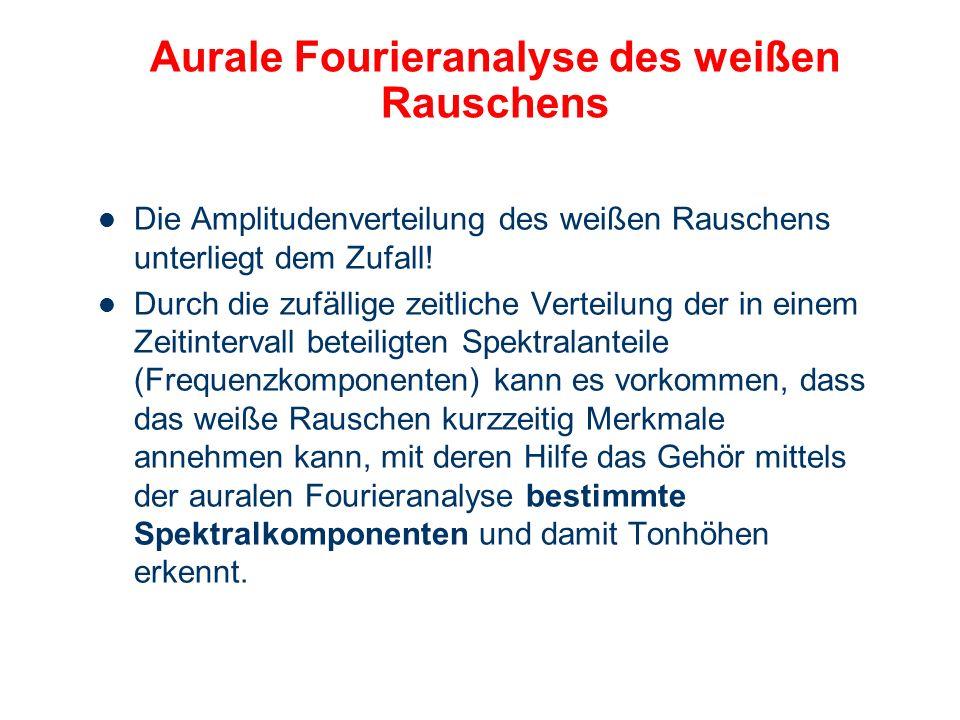 Aurale Fourieranalyse des weißen Rauschens