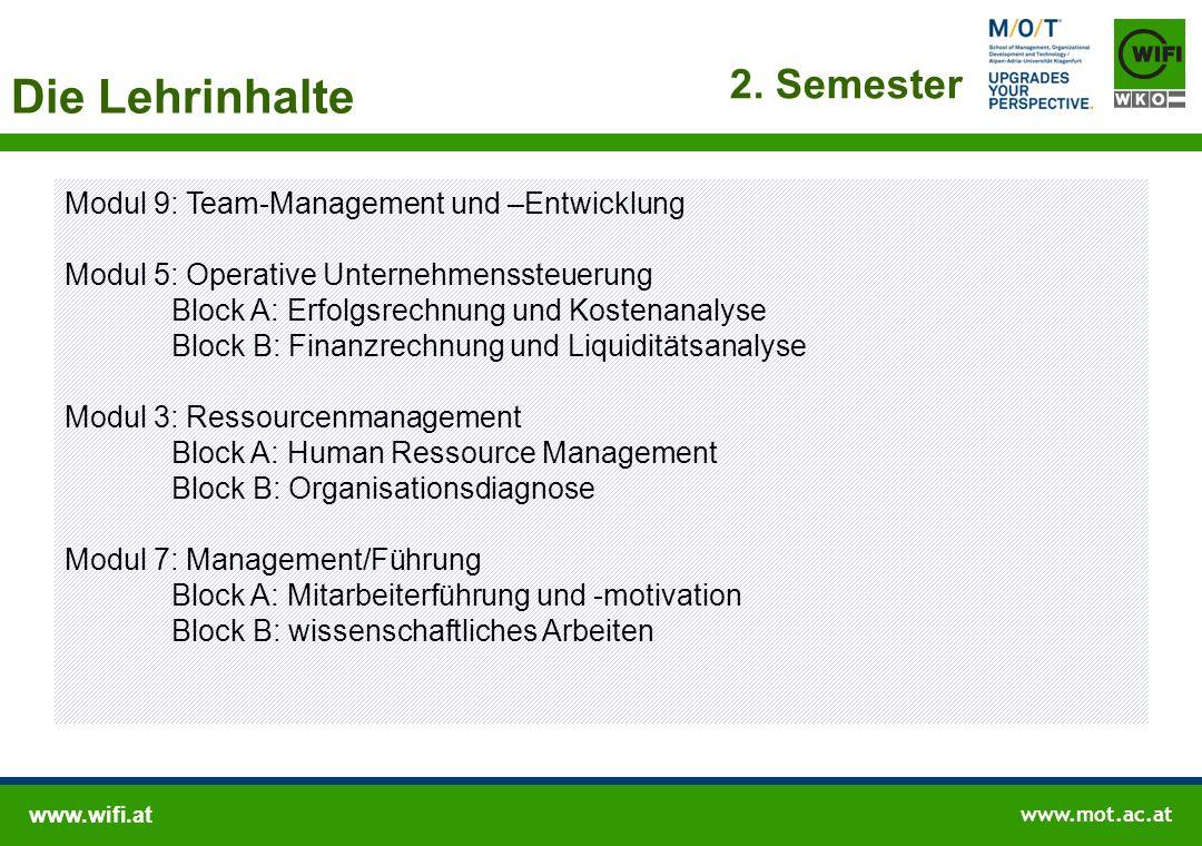 Die Lehrinhalte 3. Semester Modul 3: Ressourcenmanagement