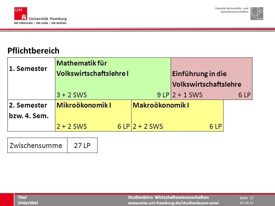 Pflichtbereich 1. Semester Mathematik für Volkswirtschaftslehre I