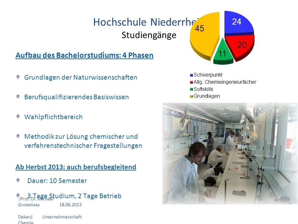 Hochschule Niederrhein Studiengänge