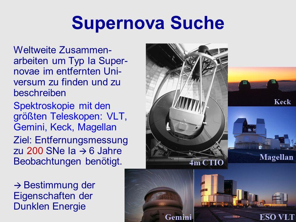 Supernova Suche Weltweite Zusammen-arbeiten um Typ Ia Super-novae im entfernten Uni-versum zu finden und zu beschreiben.