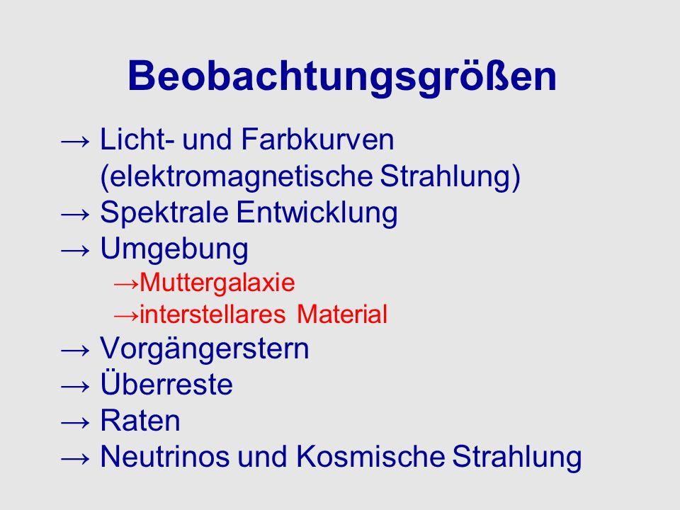 Beobachtungsgrößen Licht- und Farbkurven (elektromagnetische Strahlung) Spektrale Entwicklung. Umgebung.