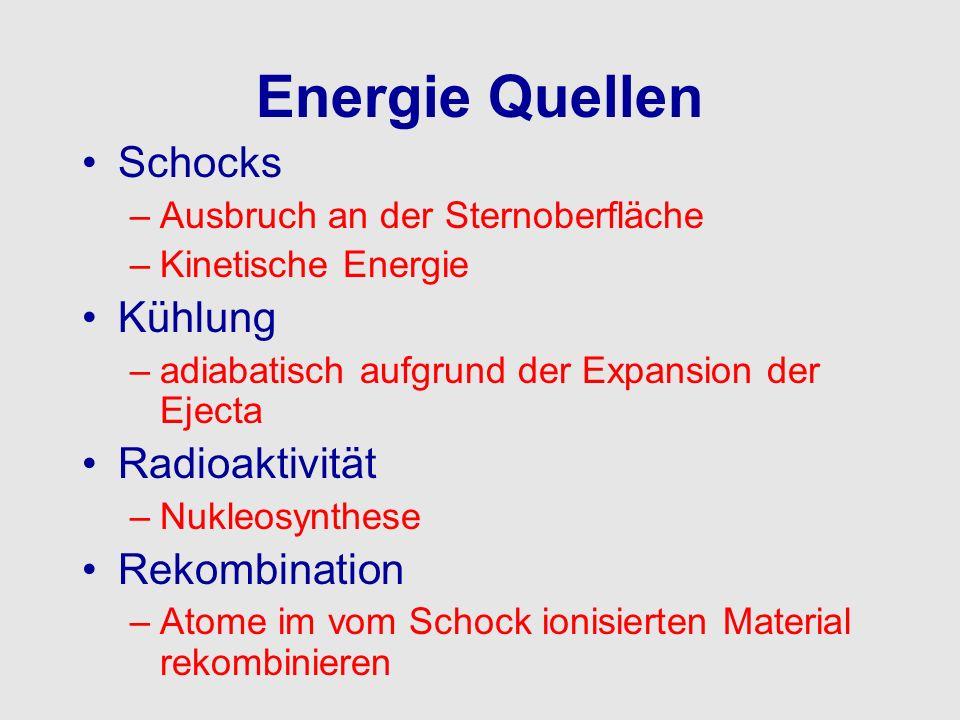 Energie Quellen Schocks Kühlung Radioaktivität Rekombination