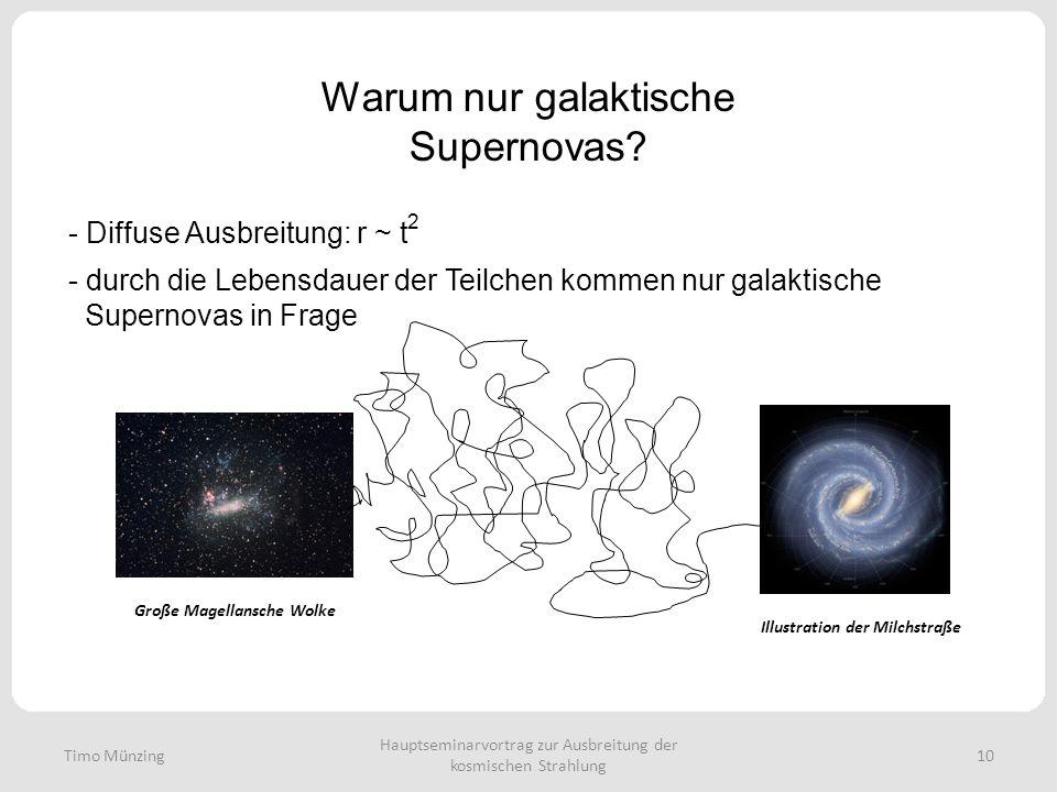 Warum nur galaktische Supernovas