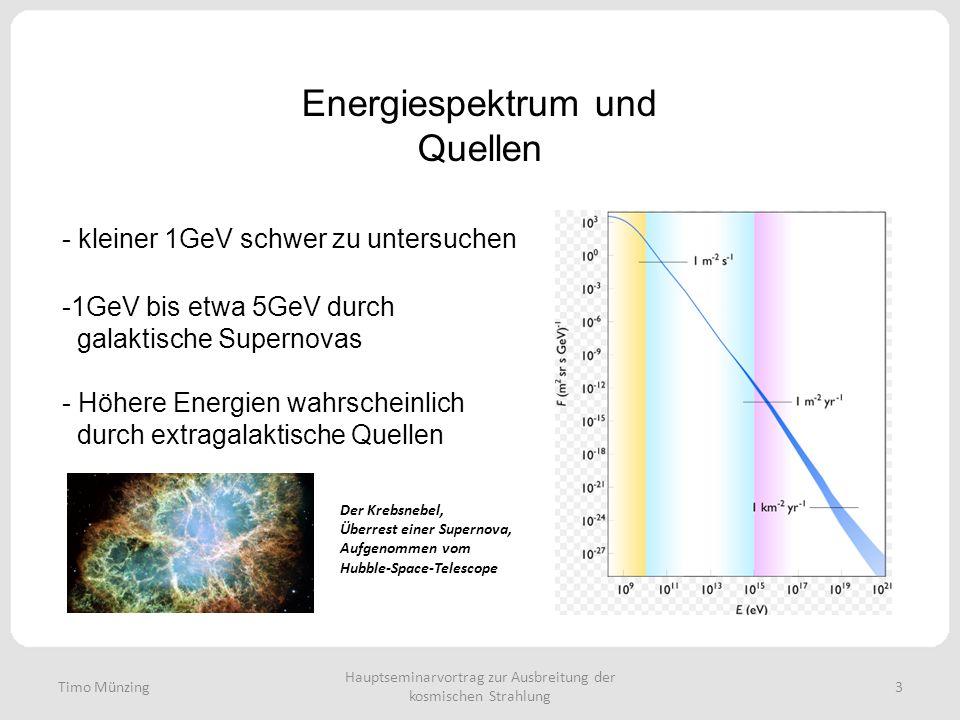 Energiespektrum und Quellen