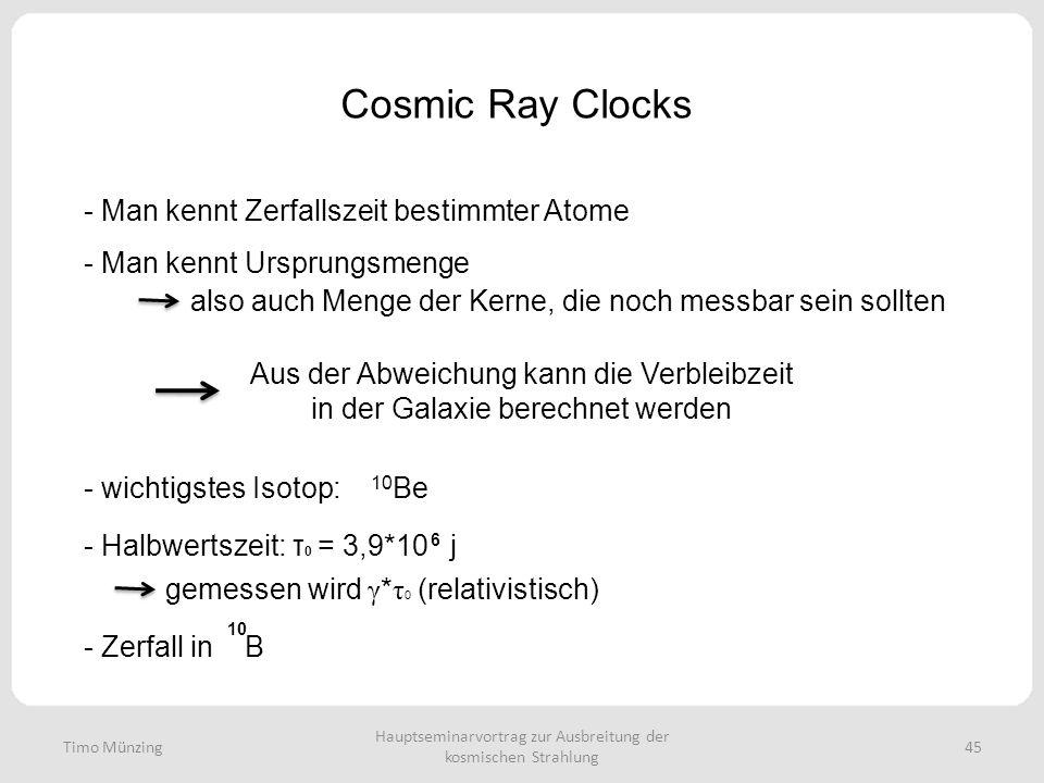 Cosmic Ray Clocks - Man kennt Zerfallszeit bestimmter Atome