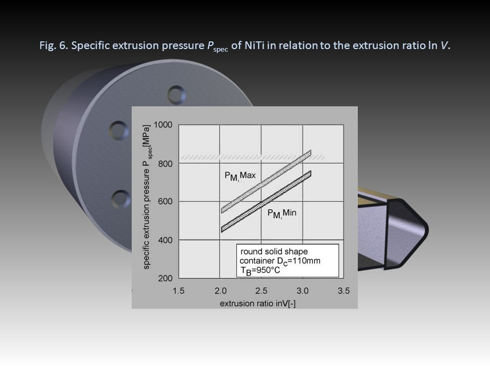 Fig. 6. Specific extrusion pressure Pspec of NiTi in relation to the extrusion ratio ln V.