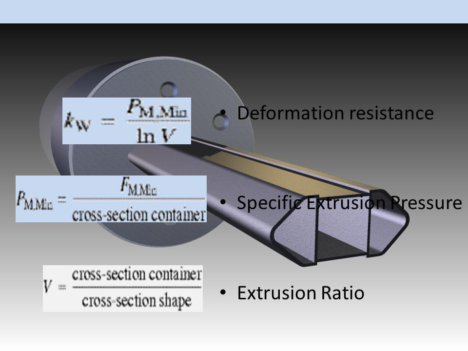 Deformation resistance