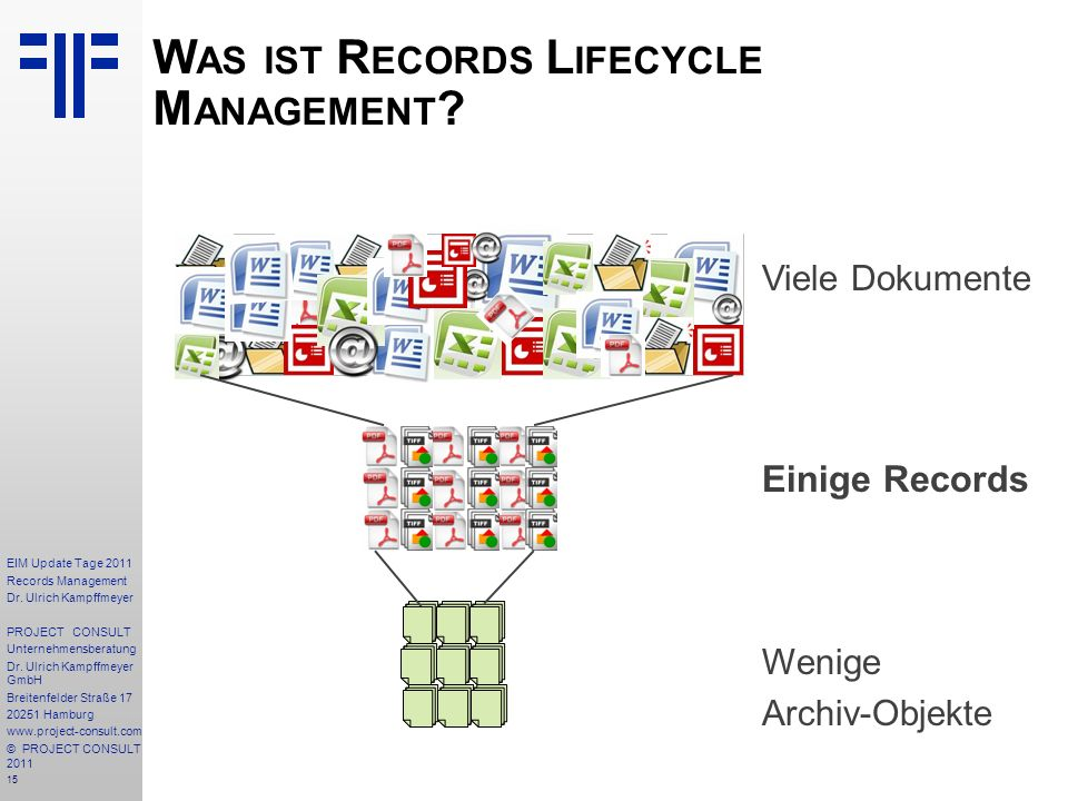 Was ist Records Lifecycle Management