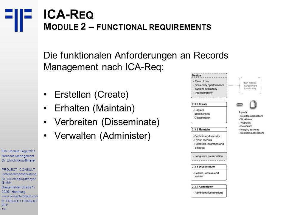 ICA-Req Module 2 – functional requirements