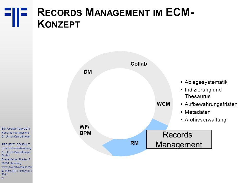 Records Management im ECM-Konzept