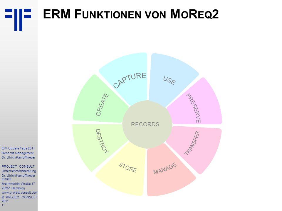 ERM Funktionen von MoReq2