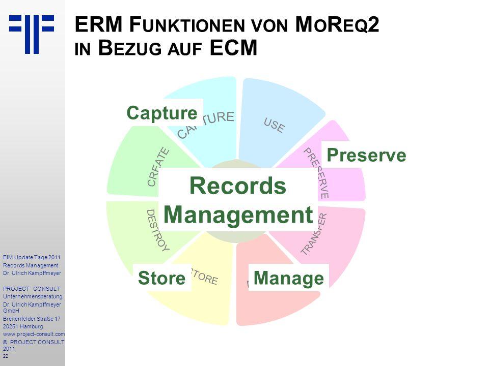 ERM Funktionen von MoReq2 in Bezug auf ECM