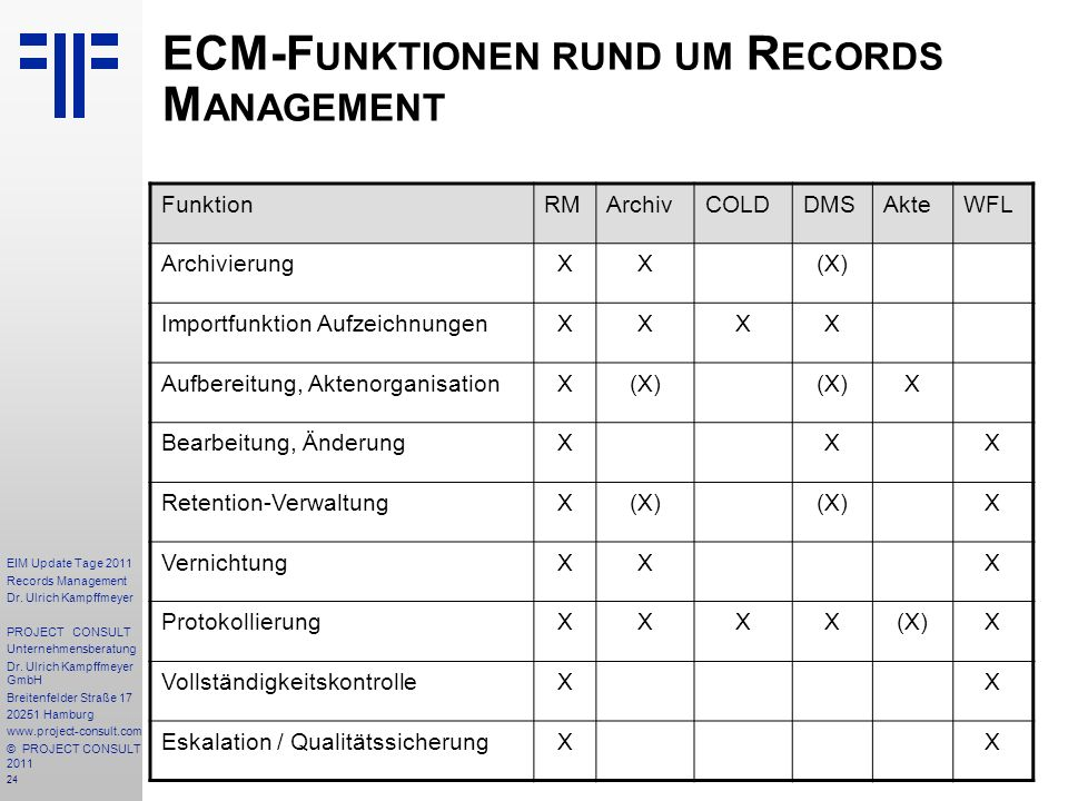 ECM-Funktionen rund um Records Management