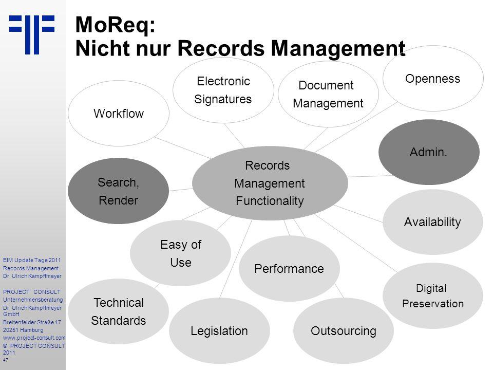 MoReq: Nicht nur Records Management