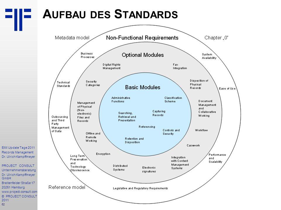 Aufbau des Standards