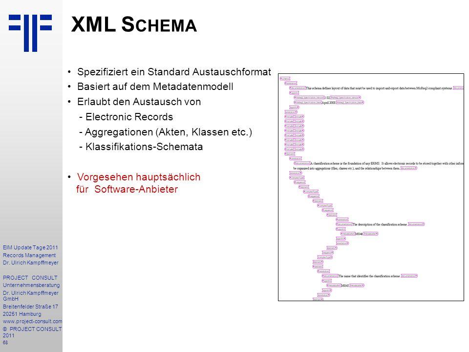 XML Schema Spezifiziert ein Standard Austauschformat
