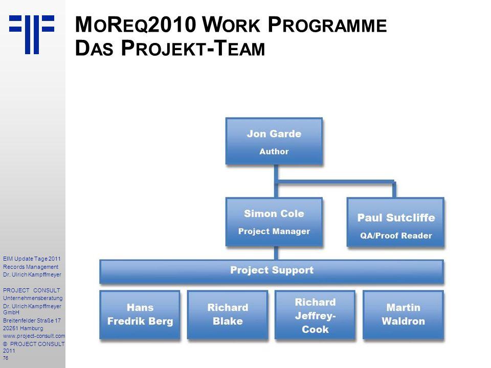 MoReq2010 Work Programme Das Projekt-Team