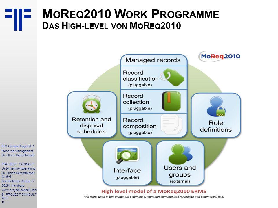MoReq2010 Work Programme Das High-level von MoReq2010