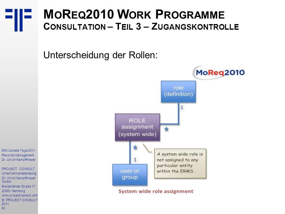 MoReq2010 Work Programme Consultation – Teil 3 – Zugangskontrolle