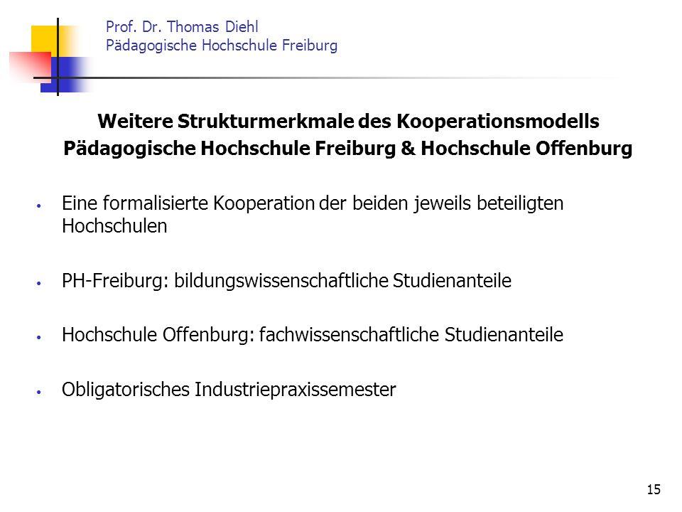Prof. Dr. Thomas Diehl Pädagogische Hochschule Freiburg