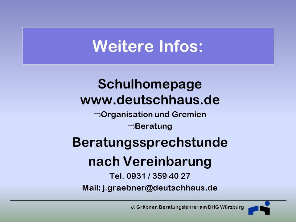 Weitere Infos: Schulhomepage www.deutschhaus.de Beratungssprechstunde