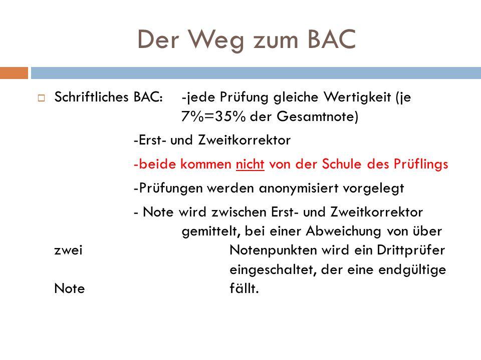 Der Weg zum BAC Schriftliches BAC: -jede Prüfung gleiche Wertigkeit (je 7%=35% der Gesamtnote)