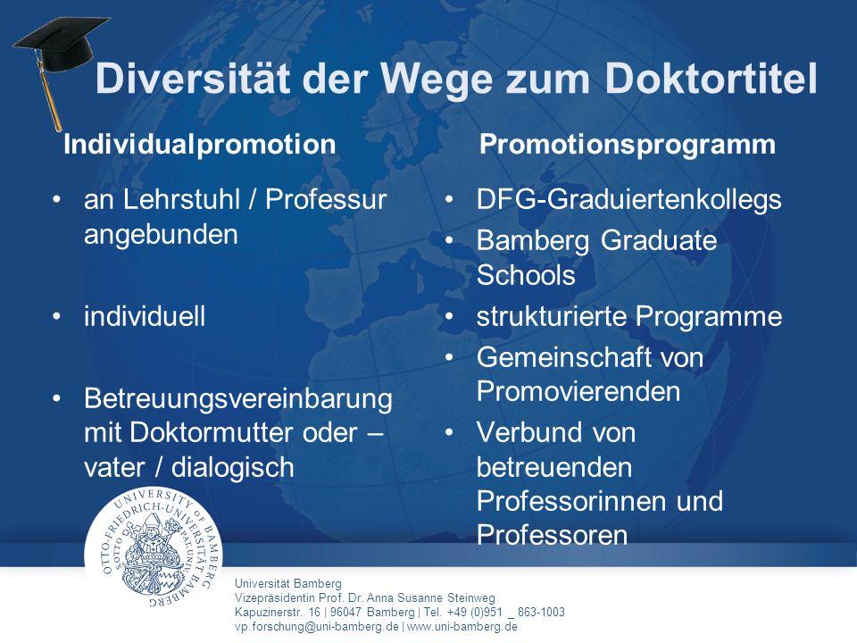 Diversität der Wege zum Doktortitel
