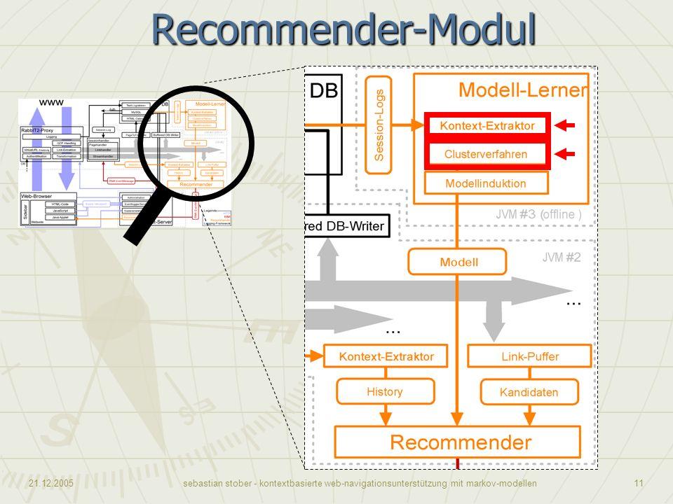 Recommender-Modul Das Recommender-Modul hat zwei Hauptbestandteile: Den Modell-Lerner und den Recommender.