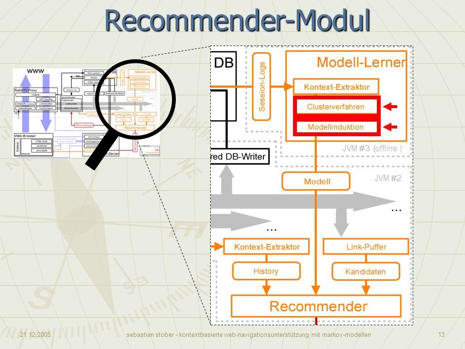 Recommender-Modul Nachdem die Kontexte geclustert wurden, kann das Markov Modell gelernt werden.
