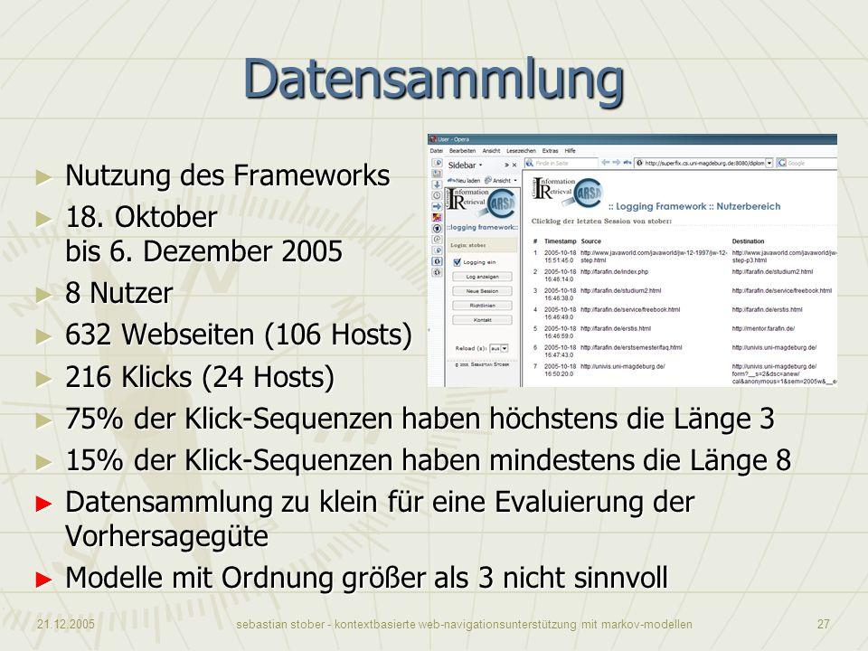 Datensammlung Nutzung des Frameworks 18. Oktober bis 6. Dezember 2005
