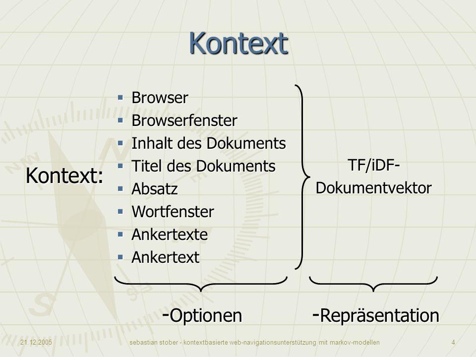 Kontext Kontext: -Optionen -Repräsentation Browser Browserfenster