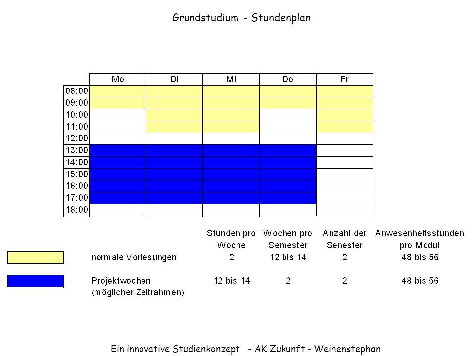 Grundstudium - Stundenplan