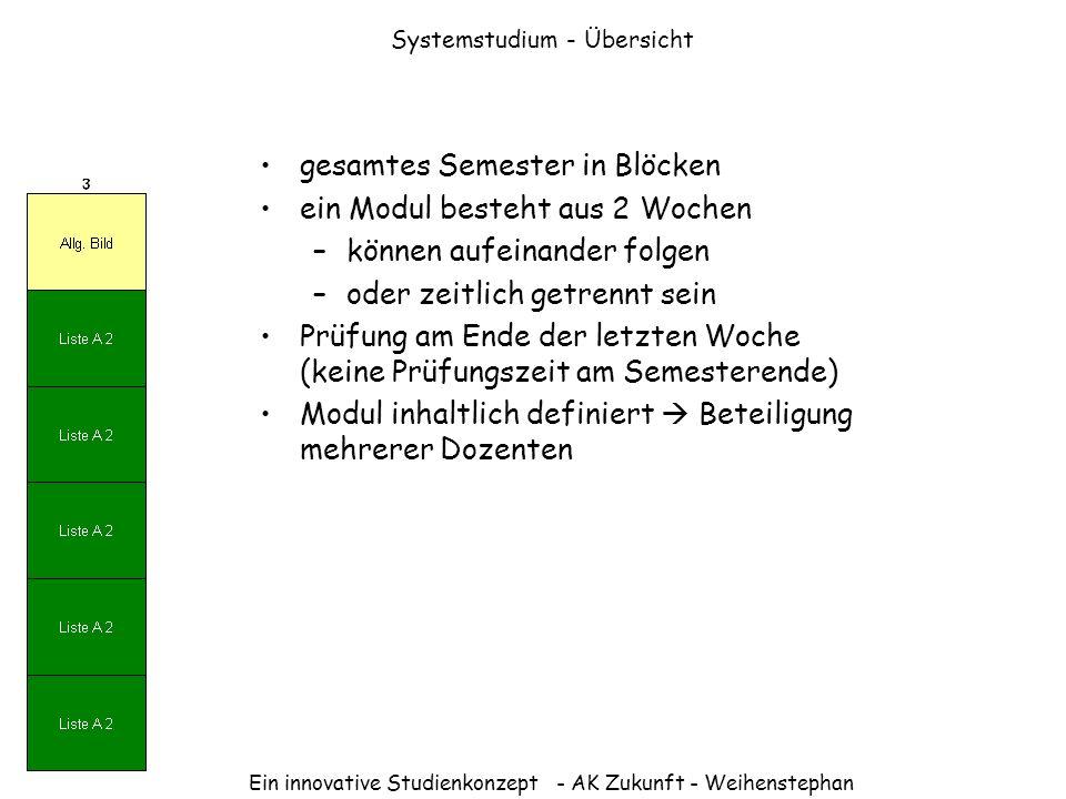 Systemstudium - Übersicht