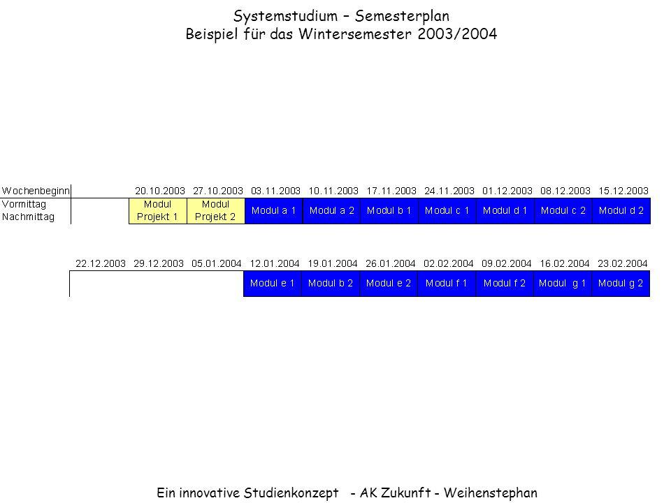 Systemstudium – Semesterplan Beispiel für das Wintersemester 2003/2004