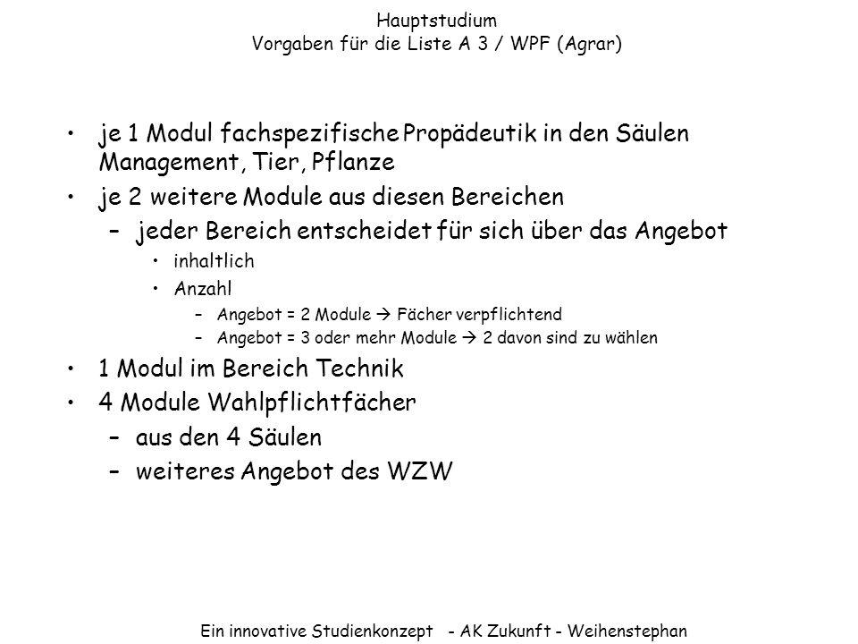 Hauptstudium Vorgaben für die Liste A 3 / WPF (Agrar)