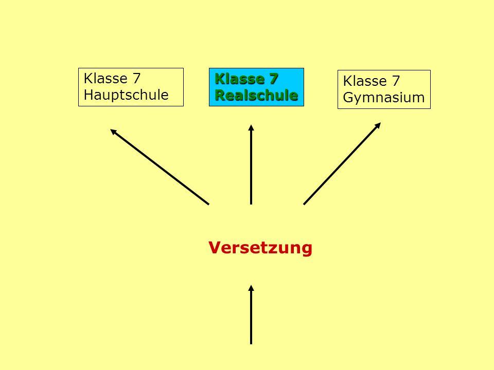 Klasse 7 Hauptschule Klasse 7 Realschule Klasse 7 Gymnasium Versetzung