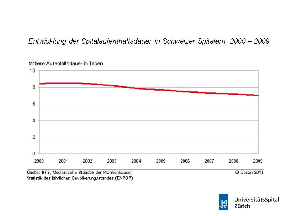Entwicklung der Spitalaufenthaltsdauer in Schweizer Spitälern, 2000 – 2009