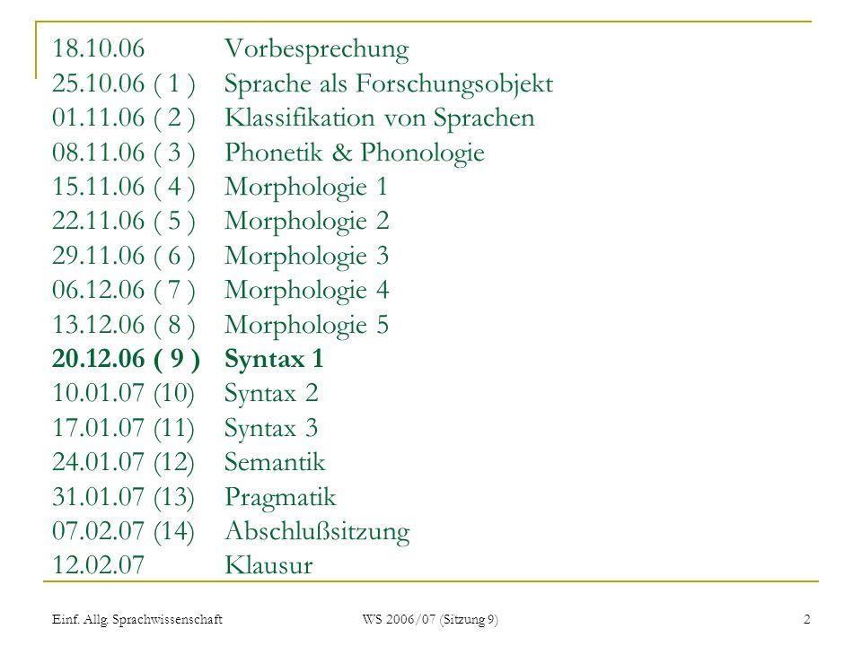 18.10.06 Vorbesprechung 25.10.06 ( 1 ) Sprache als Forschungsobjekt 01.11.06 ( 2 ) Klassifikation von Sprachen 08.11.06 ( 3 ) Phonetik & Phonologie 15.11.06 ( 4 ) Morphologie 1 22.11.06 ( 5 ) Morphologie 2 29.11.06 ( 6 ) Morphologie 3 06.12.06 ( 7 ) Morphologie 4 13.12.06 ( 8 ) Morphologie 5 20.12.06 ( 9 ) Syntax 1 10.01.07 (10) Syntax 2 17.01.07 (11) Syntax 3 24.01.07 (12) Semantik 31.01.07 (13) Pragmatik 07.02.07 (14) Abschlußsitzung 12.02.07 Klausur