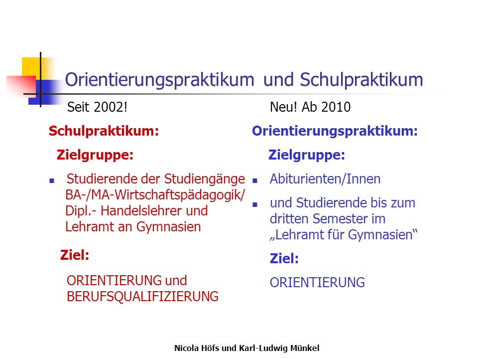 Orientierungspraktikum und Schulpraktikum