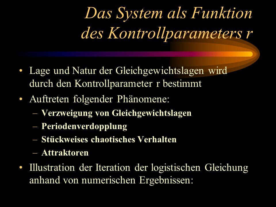 Das System als Funktion des Kontrollparameters r