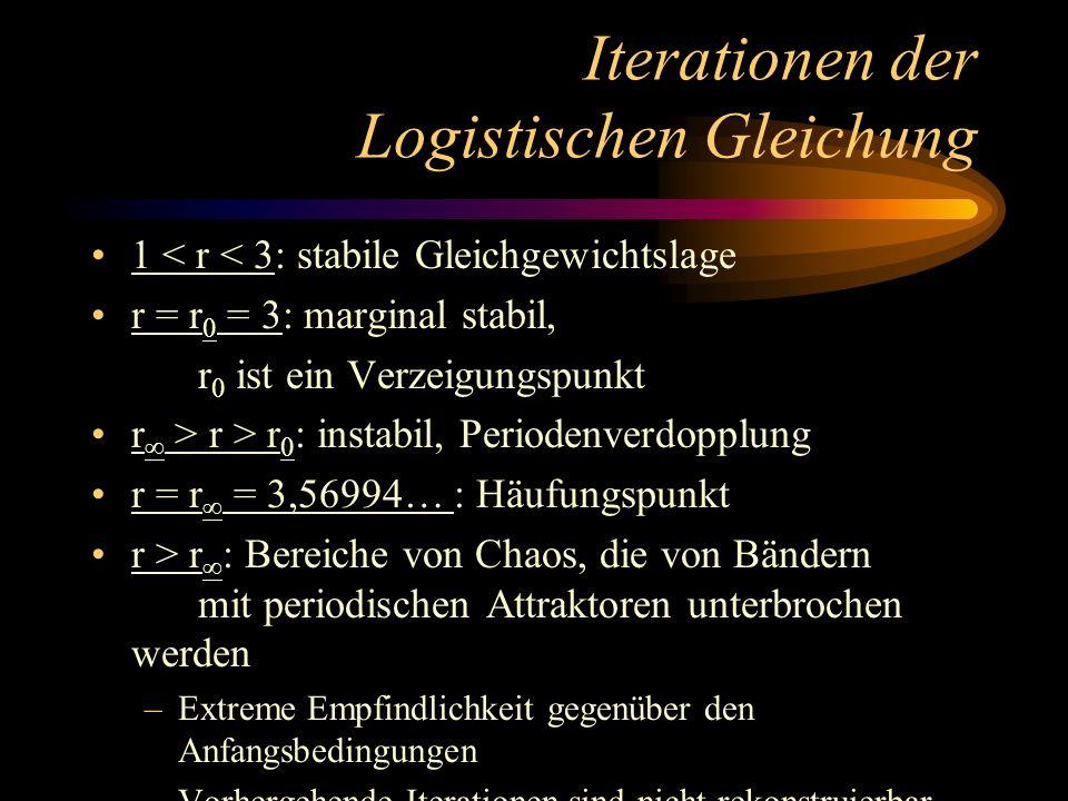 Iterationen der Logistischen Gleichung