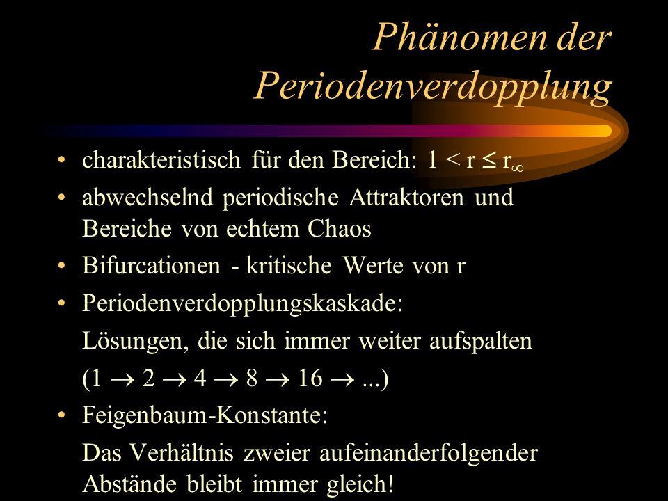 Phänomen der Periodenverdopplung