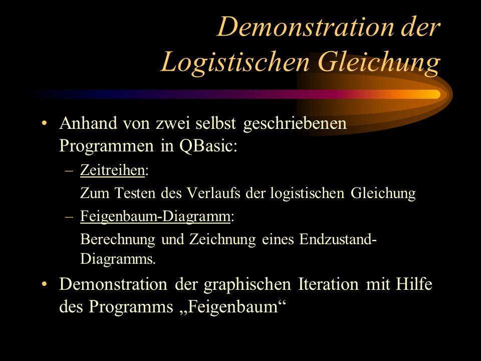 Demonstration der Logistischen Gleichung