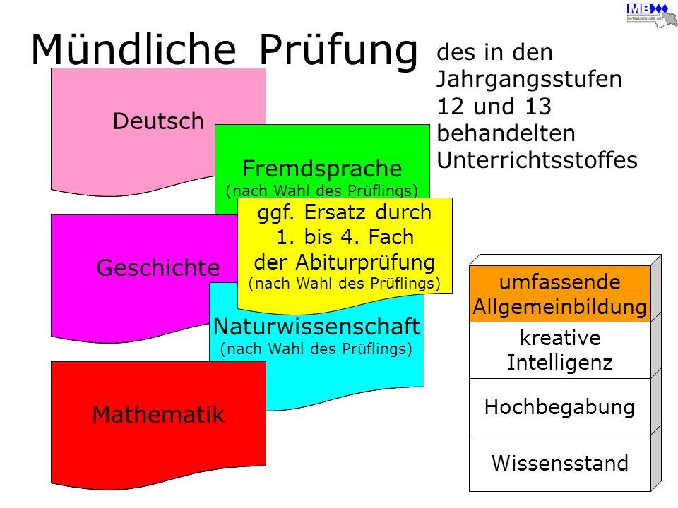 Mündliche Prüfung. des in den Jahrgangsstufen 12 und 13 behandelten Unterrichtsstoffes. 1. bis 4. Fach.