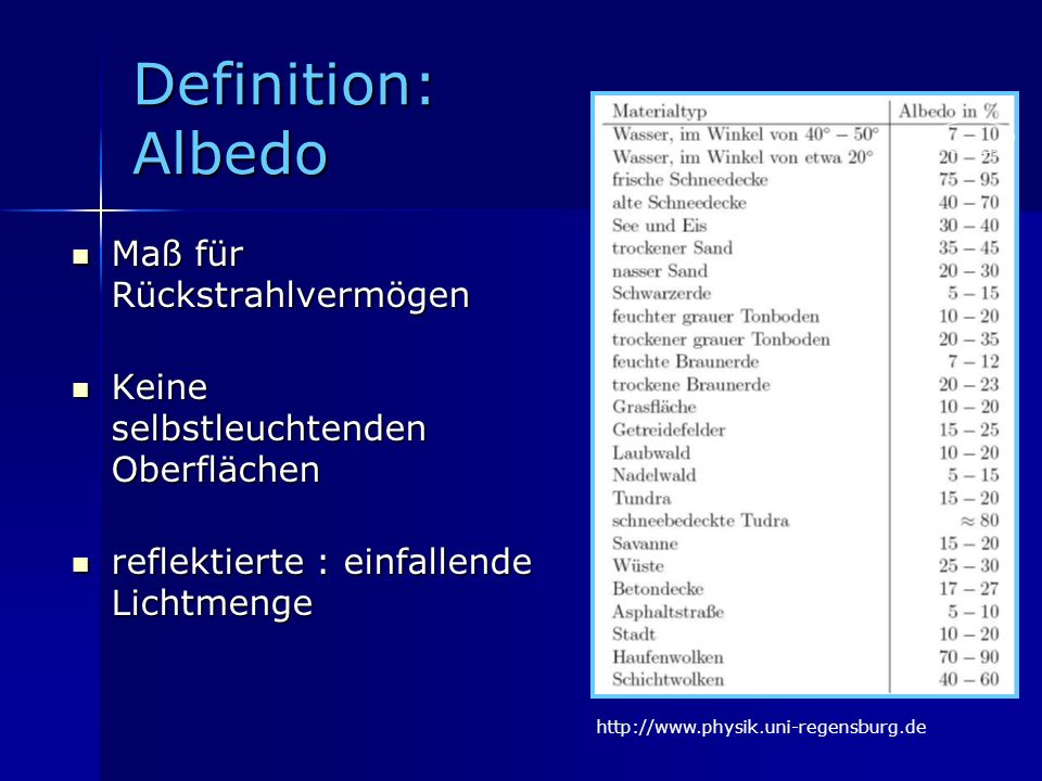 Definition: Albedo Maß für Rückstrahlvermögen