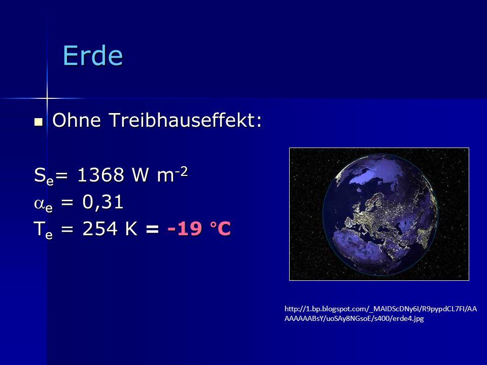 Erde Ohne Treibhauseffekt: Se= 1368 W m-2 e = 0,31