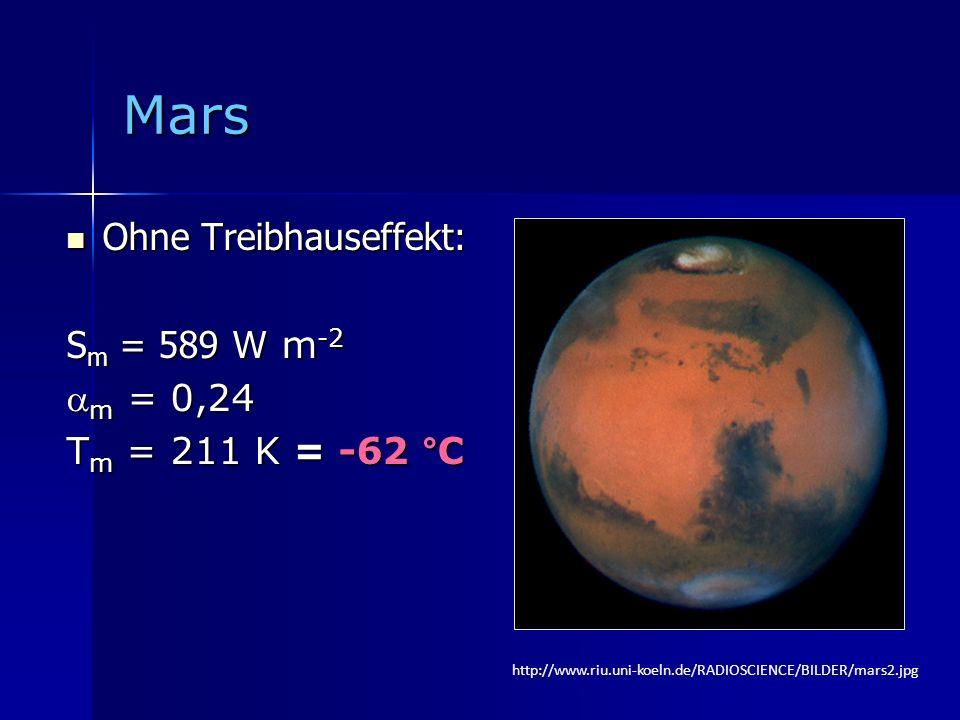 Mars Ohne Treibhauseffekt: Sm = 589 W m-2 m = 0,24