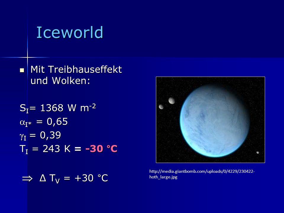 Iceworld Mit Treibhauseffekt und Wolken: SI= 1368 W m-2 I* = 0,65