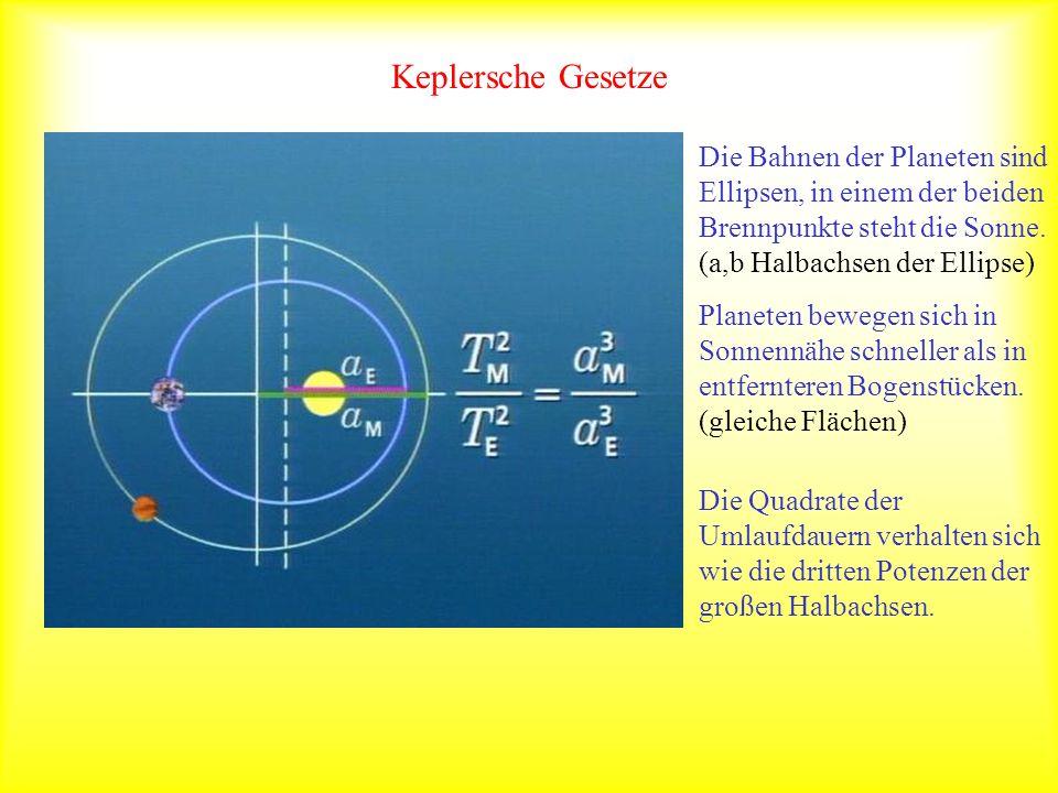 Keplersche Gesetze Die Bahnen der Planeten sind Ellipsen, in einem der beiden Brennpunkte steht die Sonne.